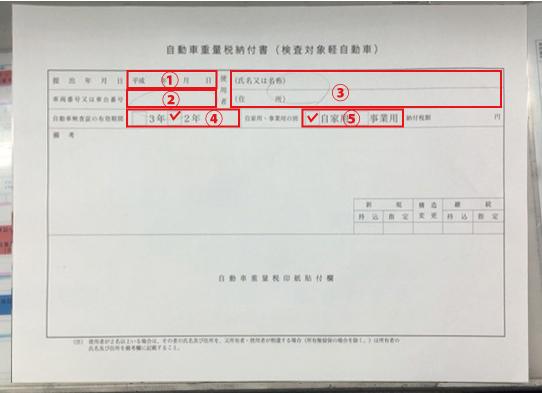 自動車重量税納付書記入手順